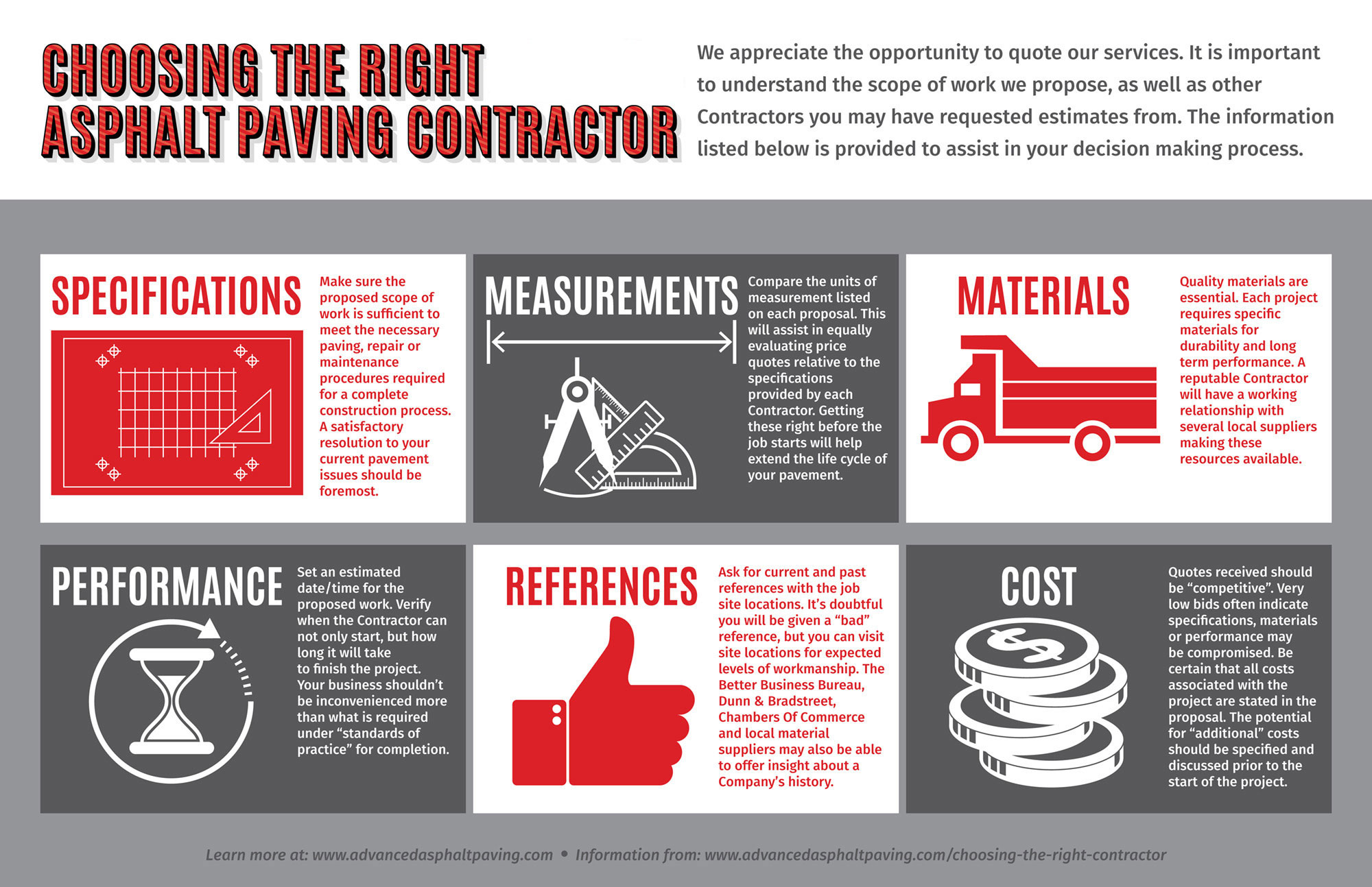 Choosing The Right Asphalt Paving Contractor